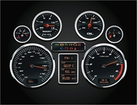 Dashboards: What Are You Driving?