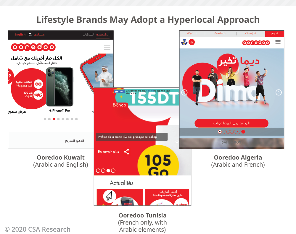 fig-ooredoo