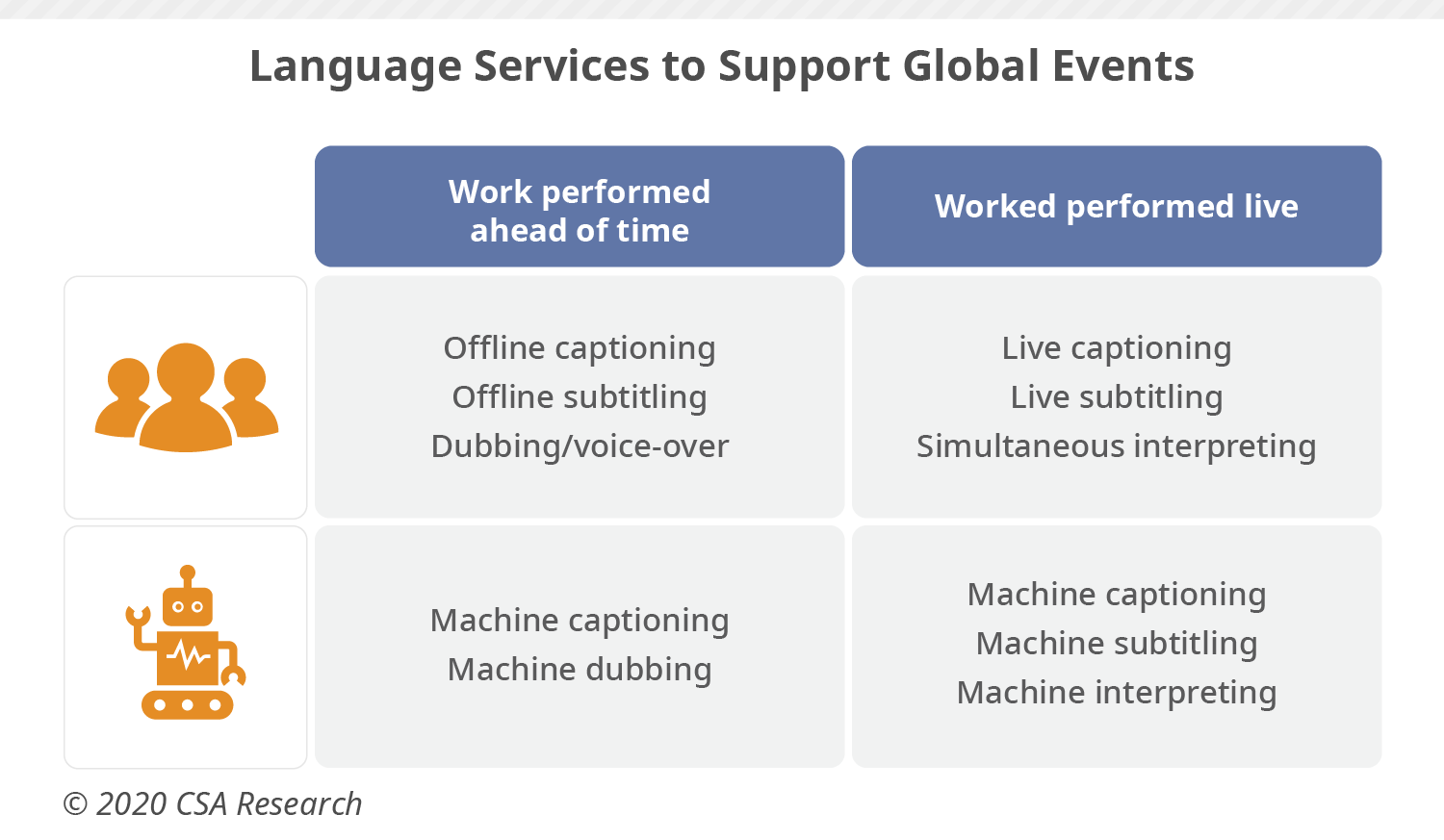 Language-Services-to...