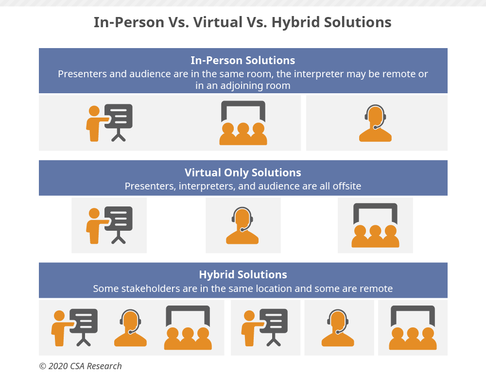 In-Person-Vs-Virtual...